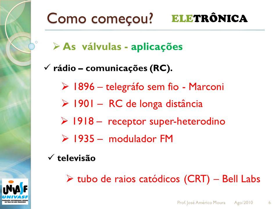 Como começou? 6 ELETRÔNICA rádio – comunicações (RC). As válvulas - aplicações 1896 – telegráfo sem fio - Marconi 1901 – RC de longa distância 1918 –