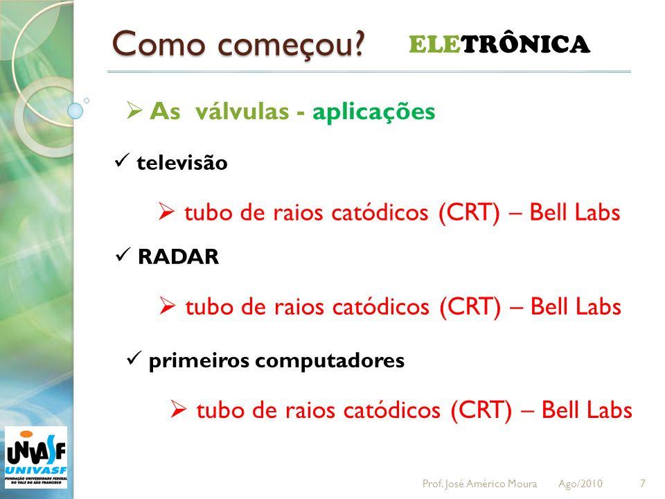 Como começou? 7 ELETRÔNICA As válvulas - aplicações televisão tubo de raios catódicos (CRT) – Bell Labs RADAR tubo de raios catódicos (CRT) – Bell Lab