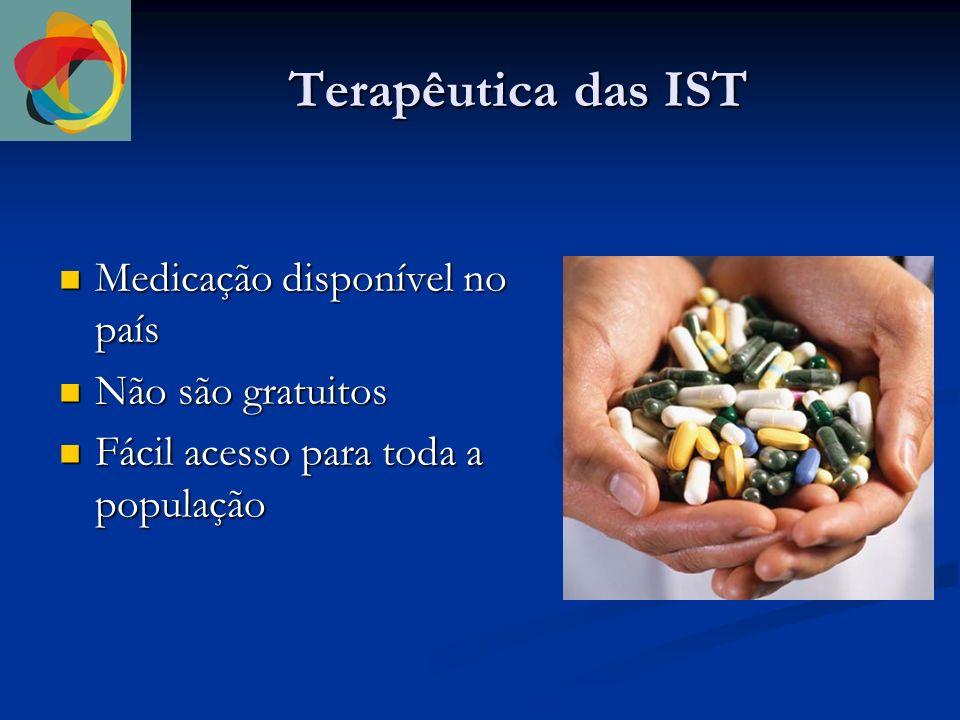 Terapêutica das IST Medicação disponível no país Medicação disponível no país Não são gratuitos Não são gratuitos Fácil acesso para toda a população Fácil acesso para toda a população