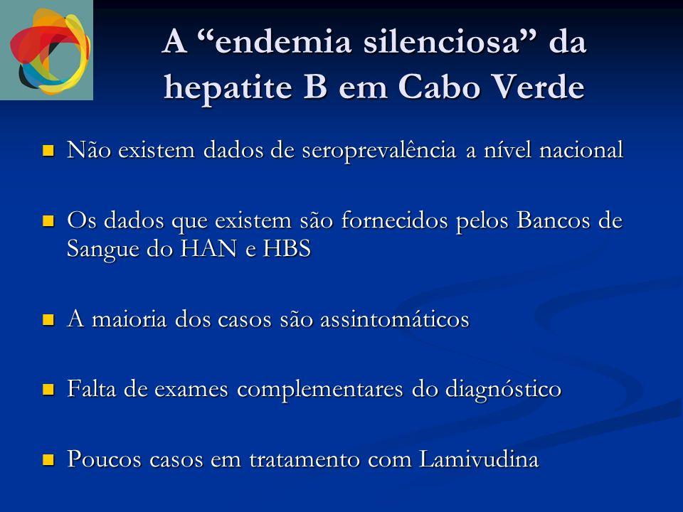 A endemia silenciosa da hepatite B em Cabo Verde Não existem dados de seroprevalência a nível nacional Não existem dados de seroprevalência a nível nacional Os dados que existem são fornecidos pelos Bancos de Sangue do HAN e HBS Os dados que existem são fornecidos pelos Bancos de Sangue do HAN e HBS A maioria dos casos são assintomáticos A maioria dos casos são assintomáticos Falta de exames complementares do diagnóstico Falta de exames complementares do diagnóstico Poucos casos em tratamento com Lamivudina Poucos casos em tratamento com Lamivudina