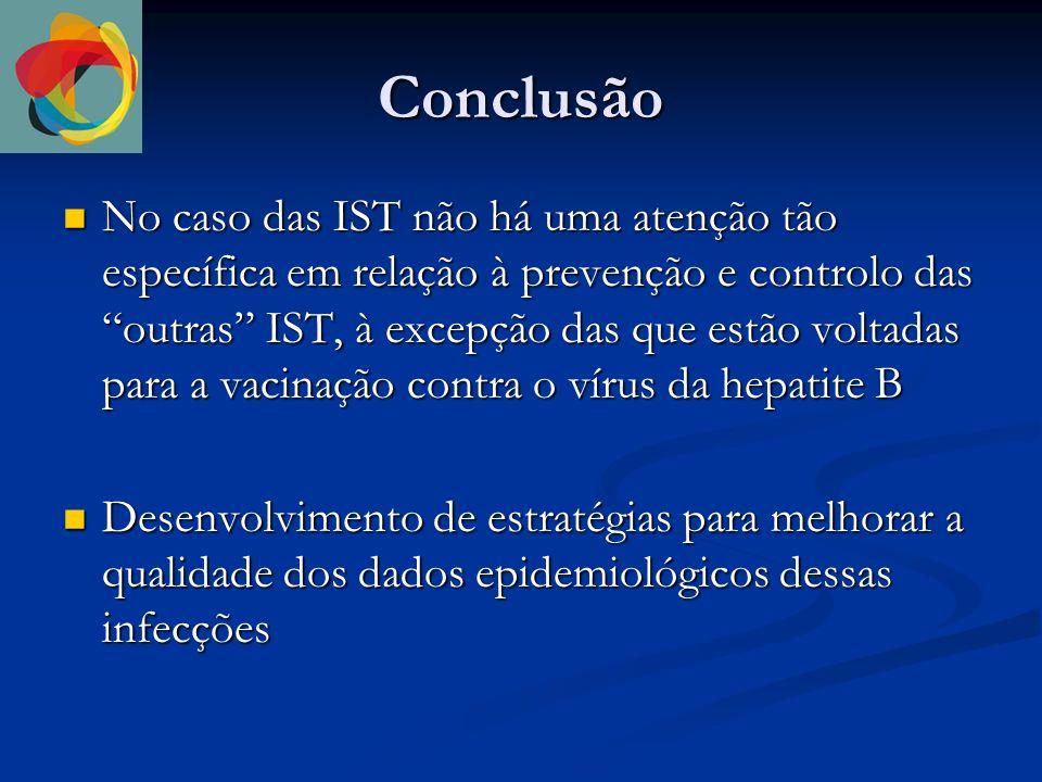 Conclusão No caso das IST não há uma atenção tão específica em relação à prevenção e controlo das outras IST, à excepção das que estão voltadas para a vacinação contra o vírus da hepatite B No caso das IST não há uma atenção tão específica em relação à prevenção e controlo das outras IST, à excepção das que estão voltadas para a vacinação contra o vírus da hepatite B Desenvolvimento de estratégias para melhorar a qualidade dos dados epidemiológicos dessas infecções Desenvolvimento de estratégias para melhorar a qualidade dos dados epidemiológicos dessas infecções