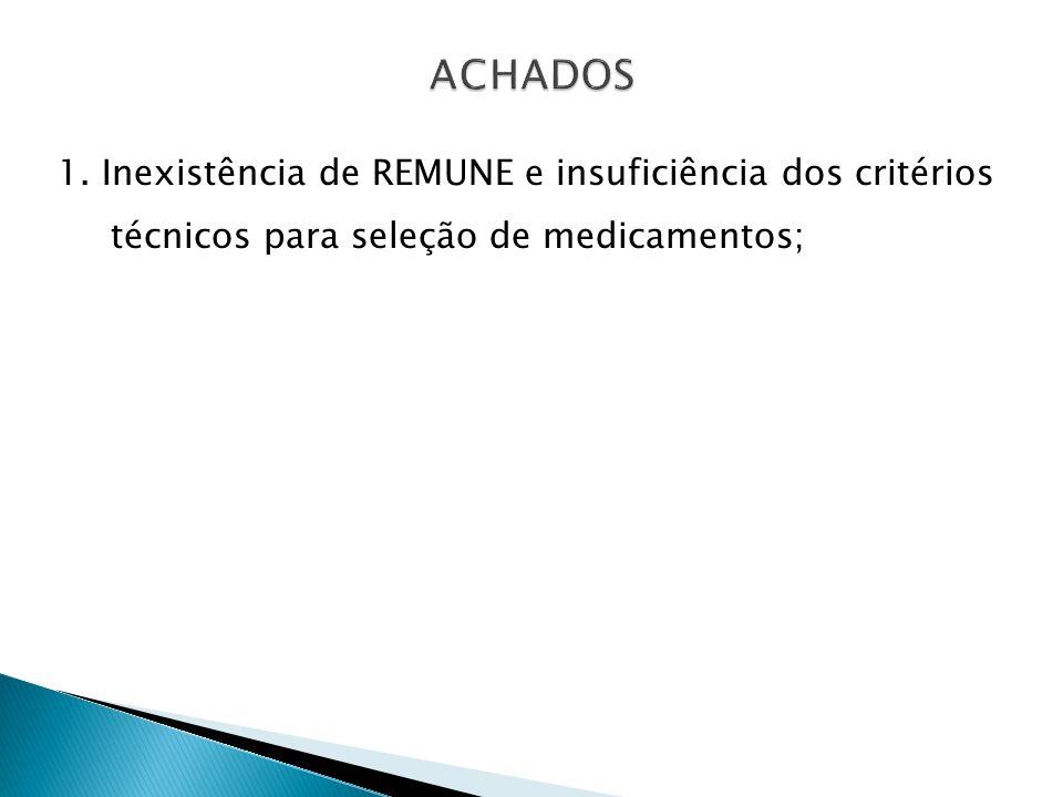 Estruturar a Comissão de Farmácia e Terapêutica, que conte com a participação da classe médica e dos profissionais de saúde, com reuniões periódicas e frequentes; Viabilizar a participação do Conselho Municipal de Saúde no processo de seleção dos medicamentos e nas ações de planejamento; Definir como padrão para a seleção de medicamentos o rol de critérios elaborado pelo Ministério de Saúde supracitado.