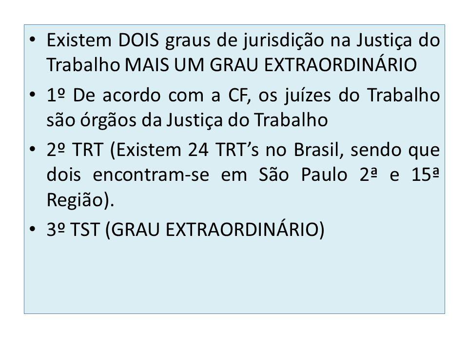 Existem DOIS graus de jurisdição na Justiça do Trabalho MAIS UM GRAU EXTRAORDINÁRIO 1º De acordo com a CF, os juízes do Trabalho são órgãos da Justiça