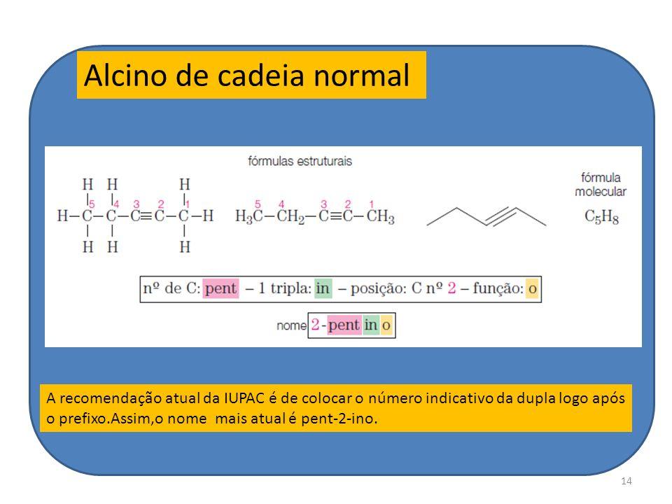 14 Alcino de cadeia normal A recomendação atual da IUPAC é de colocar o número indicativo da dupla logo após o prefixo.Assim,o nome mais atual é pent-