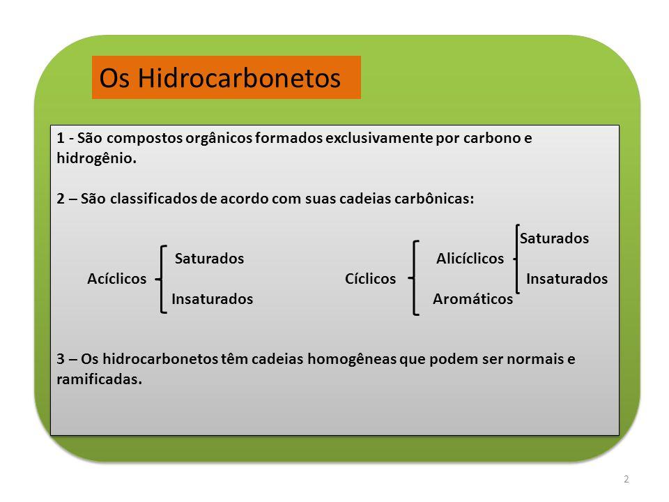 Os Hidrocarbonetos 1 - São compostos orgânicos formados exclusivamente por carbono e hidrogênio. 2 – São classificados de acordo com suas cadeias carb