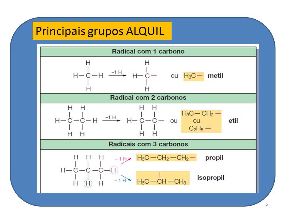 5 Principais grupos ALQUIL
