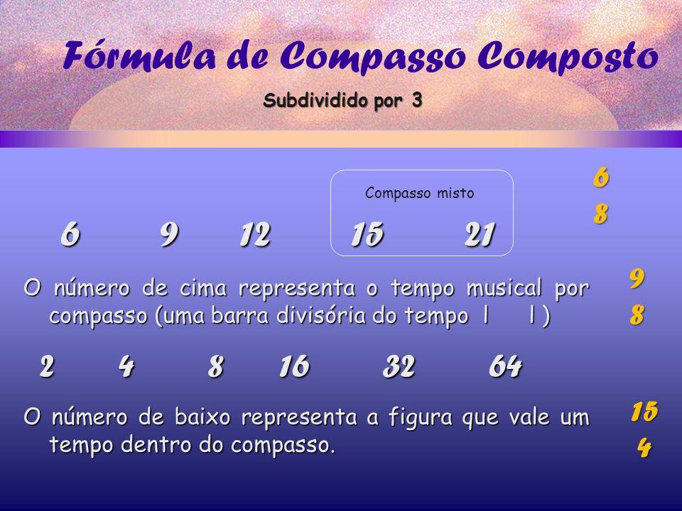 Fórmula de Compasso Composto 6 9 12 15 21 2 4 8 16 32 64 O número de cima representa o tempo musical por compasso (uma barra divisória do tempo l l ) 68 98 154 Subdividido por 3 O número de baixo representa a figura que vale um tempo dentro do compasso.
