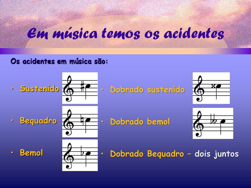 Em música temos os acidentes Os acidentes em música são: SustenidoSustenido BequadroBequadro BemolBemol Dobrado sustenidoDobrado sustenido Dobrado bemolDobrado bemol Dobrado Bequadro – dois juntosDobrado Bequadro – dois juntos