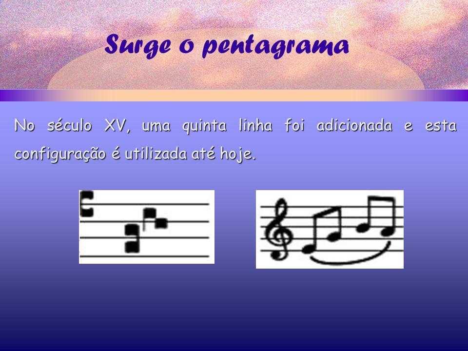 O pentagrama moderno Os símbolos das notas podem ser escritos sobre cada uma das cinco linhas ou dentro dos quatro espaços da pauta.