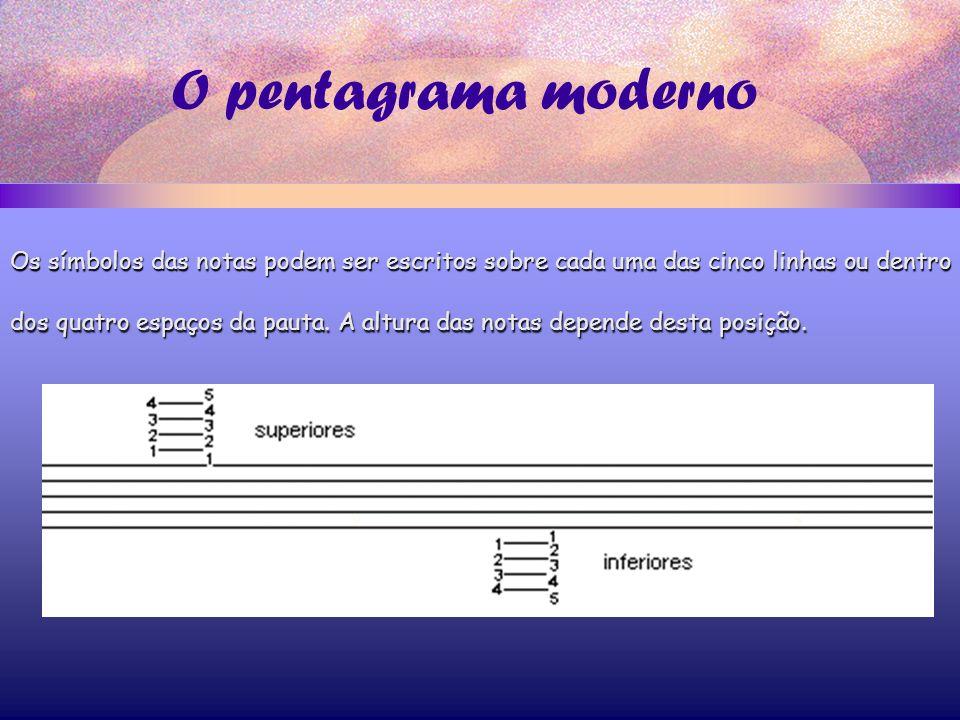 A representação das pausas Pausas - representam o silêncio, isto é, o tempo em que o instrumento não produz som nenhum, sendo chamados de valores negativos.