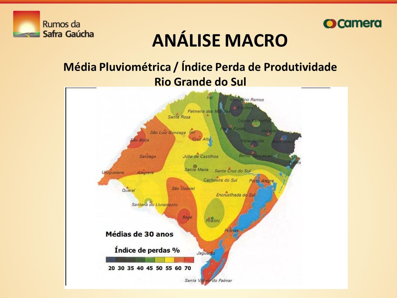 ANÁLISE MACRO Média Pluviométrica / Índice Perda de Produtividade Rio Grande do Sul