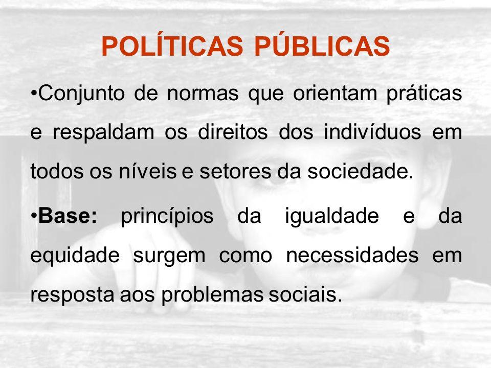POLÍTICAS PÚBLICAS Conjunto de normas que orientam práticas e respaldam os direitos dos indivíduos em todos os níveis e setores da sociedade. Base: pr