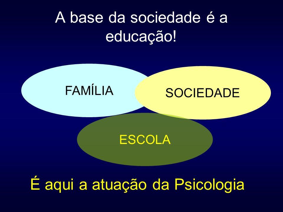A base da sociedade é a educação! FAMÍLIA SOCIEDADE ESCOLA É aqui a atuação da Psicologia