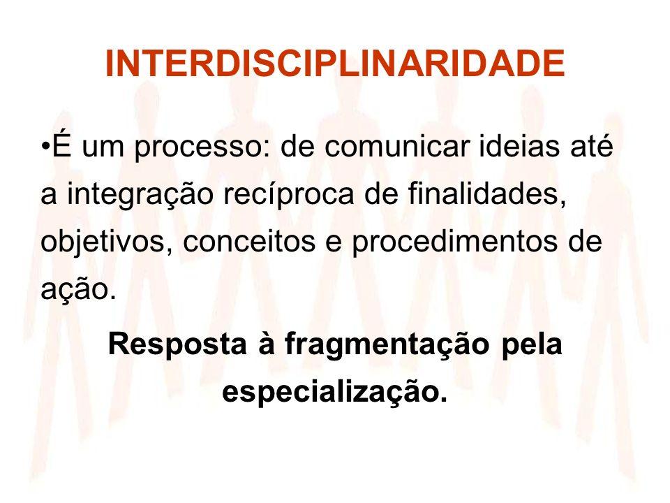 INTERDISCIPLINARIDADE É um processo: de comunicar ideias até a integração recíproca de finalidades, objetivos, conceitos e procedimentos de ação. Resp