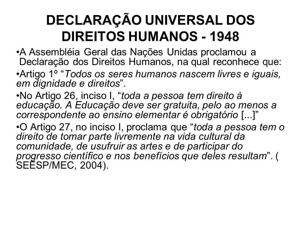 DECLARAÇÃO UNIVERSAL DOS DIREITOS HUMANOS - 1948 A Assembléia Geral das Nações Unidas proclamou a Declaração dos Direitos Humanos, na qual reconhece q