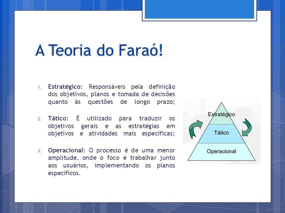 A Teoria do Faraó! 1. Estratégico: Responsáveis pela definição dos objetivos, planos e tomada de decisões quanto às questões de longo prazo; 2. Tático