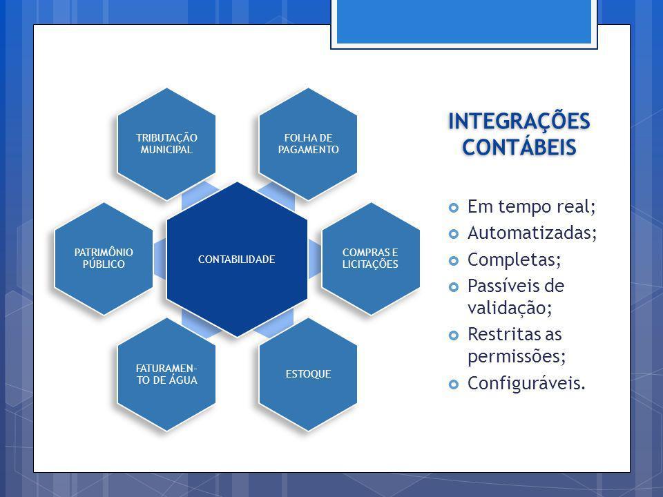 Em tempo real; Automatizadas; Completas; Passíveis de validação; Restritas as permissões; Configuráveis. CONTABILIDADE PATRIMÔNIO PÚBLICO TRIBUTAÇÃO M