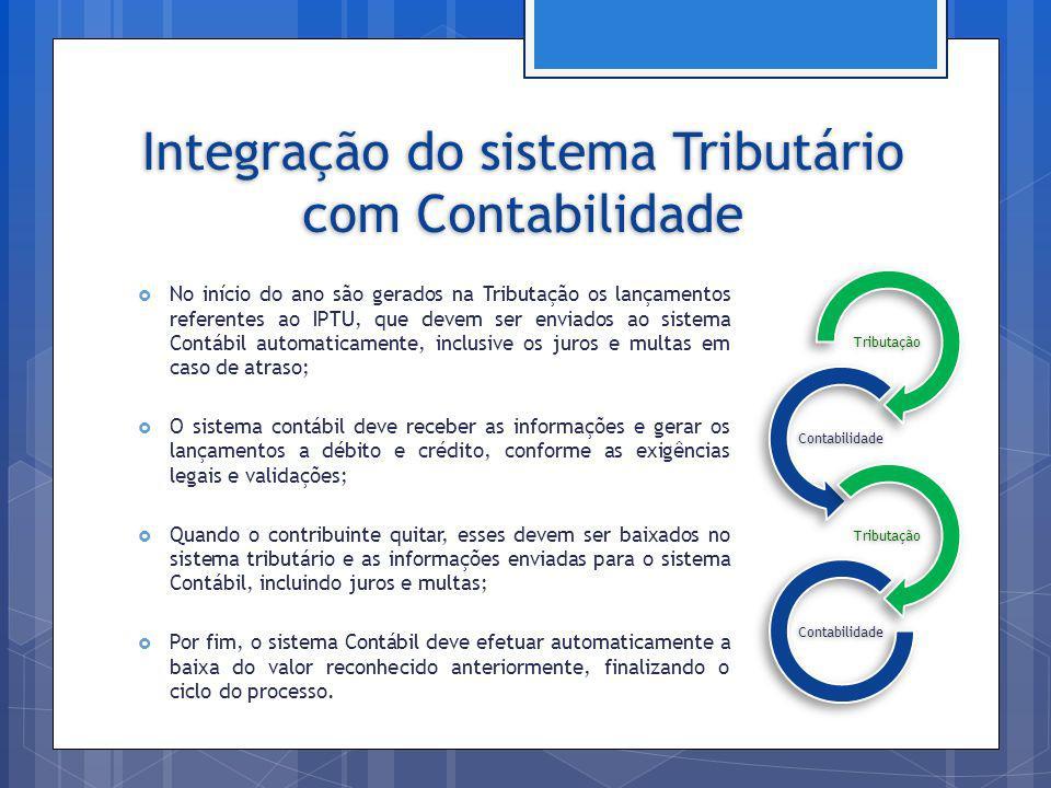 Integração do sistema Tributário com Contabilidade Tributação Contabilidade Tributação Contabilidade No início do ano são gerados na Tributação os lan