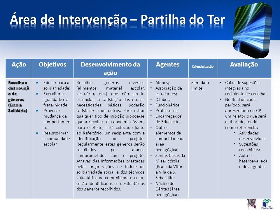AçãoObjetivosDesenvolvimento da ação Agentes Calendarização Avaliação Requalificação dos habitat familiares.