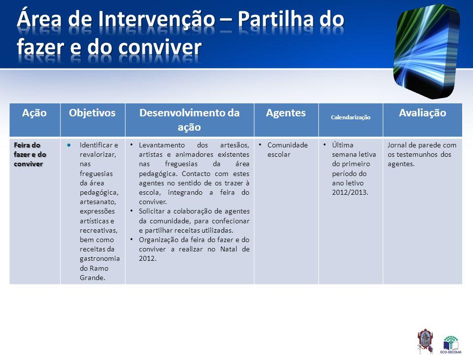 AçãoObjetivosDesenvolvimento da ação Agentes Calendarização Avaliação Feira do fazer e do conviver Identificar e revalorizar, nas freguesias da área p
