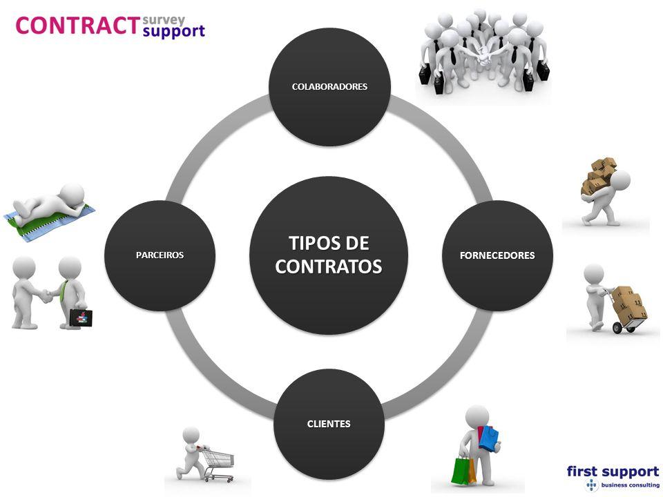 AdministraçãoLogística Procurement- Compras Jurídicos Sistemas de Informação Recursos Humanos Contabilidade e Financeira Manutenção Marketing e Comerc