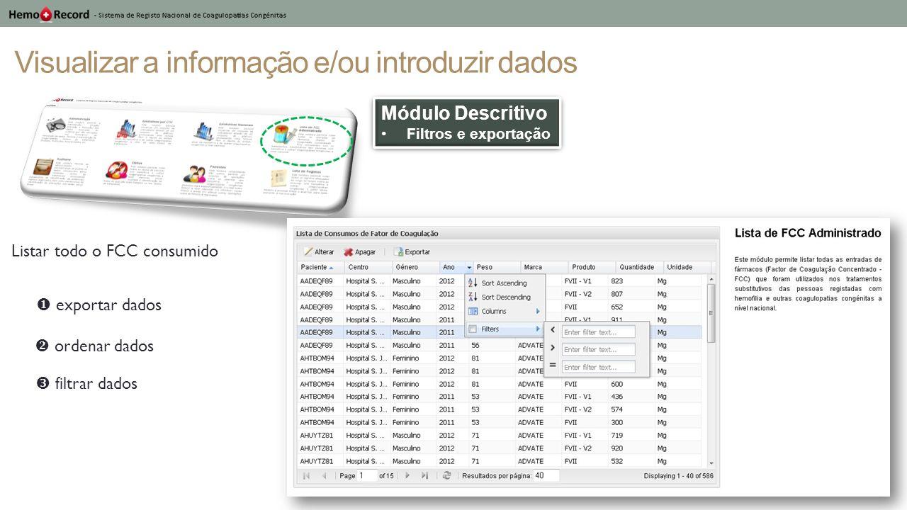 Visualizar a informação e/ou introduzir dados Módulo Descritivo Filtros e exportação Módulo Descritivo Filtros e exportação Listar todo o FCC consumid