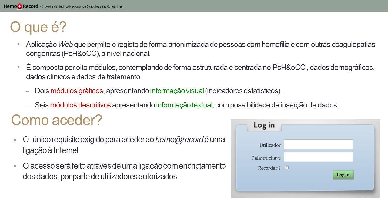 O que é? Aplicação Web que permite o registo de forma anonimizada de pessoas com hemofilia e com outras coagulopatias congénitas (PcH&oCC), a nível na