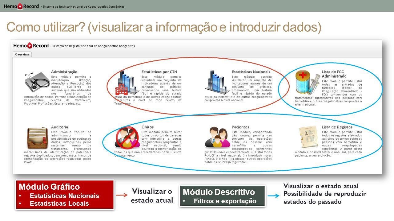 Como utilizar? (visualizar a informação e introduzir dados) Módulo Gráfico Estatísticas Nacionais Estatísticas Locais Módulo Gráfico Estatísticas Naci
