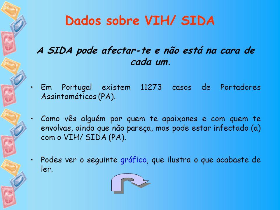 Dados sobre VIH/ SIDA A SIDA pode afectar-te e não está na cara de cada um. Em Portugal existem 11273 casos de Portadores Assintomáticos (PA). Como vê