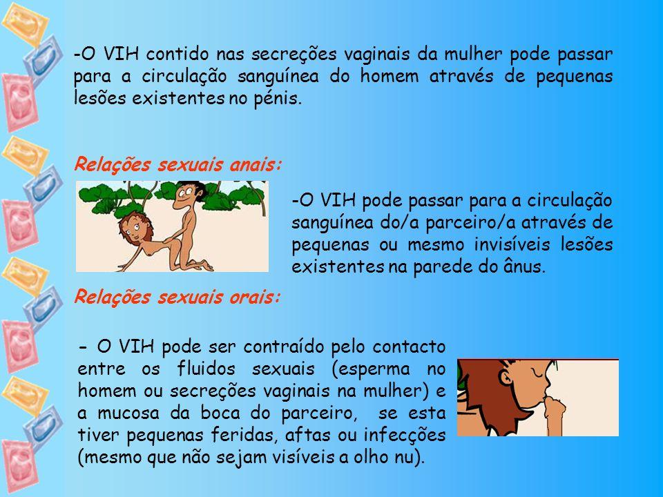 -O VIH contido nas secreções vaginais da mulher pode passar para a circulação sanguínea do homem através de pequenas lesões existentes no pénis. Relaç