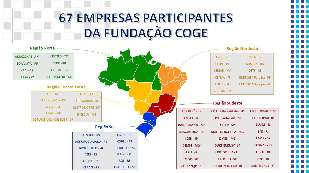 CEAL - AL CELPE - PE CEMAR - MA CEPISA - PI CHESF - PE COELBA - BA Região Nordeste COELCE - CE COSERN - RN CGTF - CE ENERGISA Paraíba - PB ENERGISA Se