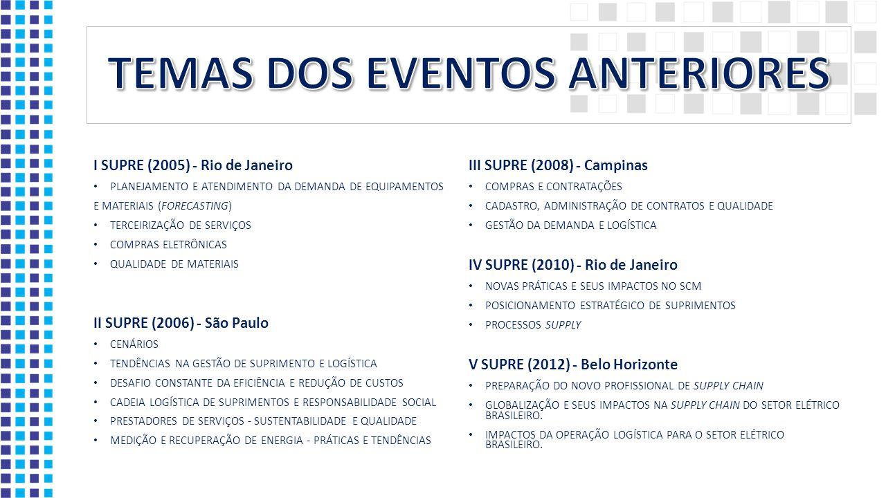 I SUPRE (2005) - Rio de Janeiro PLANEJAMENTO E ATENDIMENTO DA DEMANDA DE EQUIPAMENTOS E MATERIAIS (FORECASTING) TERCEIRIZAÇÃO DE SERVIÇOS COMPRAS ELET