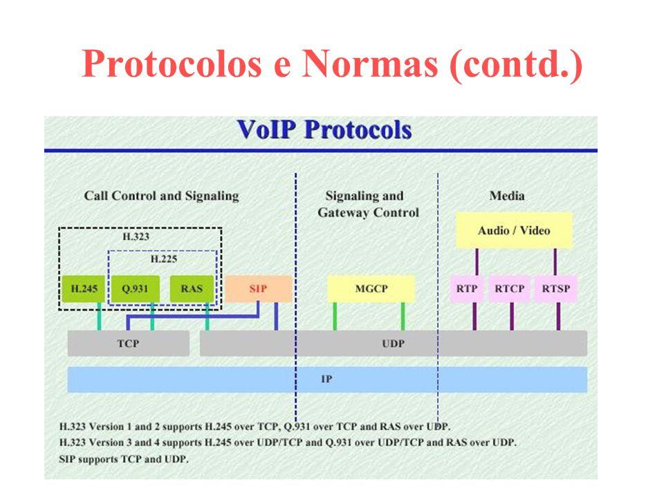 Protocolos e Normas (contd.)