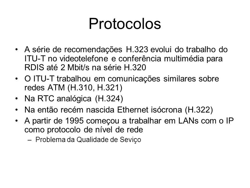 Protocolos A série de recomendações H.323 evolui do trabalho do ITU-T no videotelefone e conferência multimédia para RDIS até 2 Mbit/s na série H.320