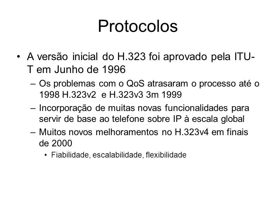 Protocolos A versão inicial do H.323 foi aprovado pela ITU- T em Junho de 1996 –Os problemas com o QoS atrasaram o processo até o 1998 H.323v2 e H.323