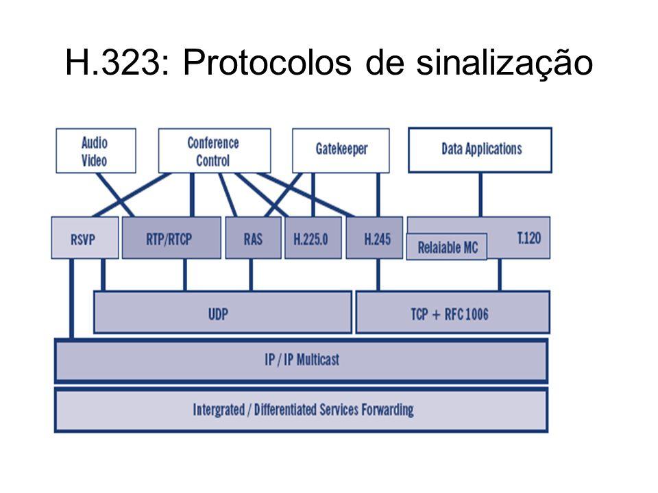 H.323: Protocolos de sinalização