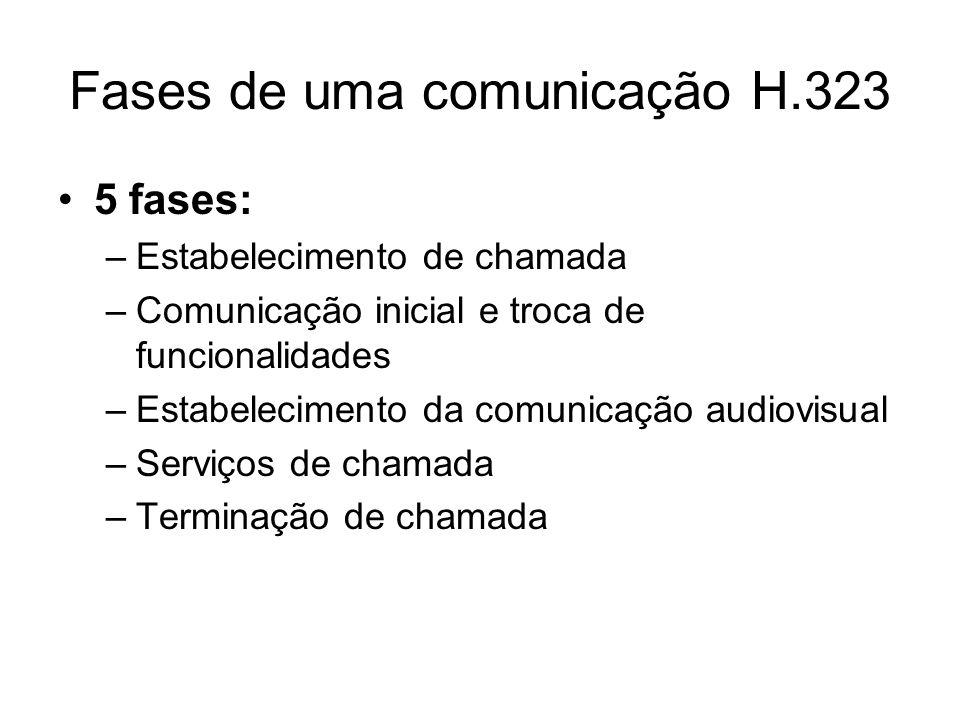 Fases de uma comunicação H.323 5 fases: –Estabelecimento de chamada –Comunicação inicial e troca de funcionalidades –Estabelecimento da comunicação au