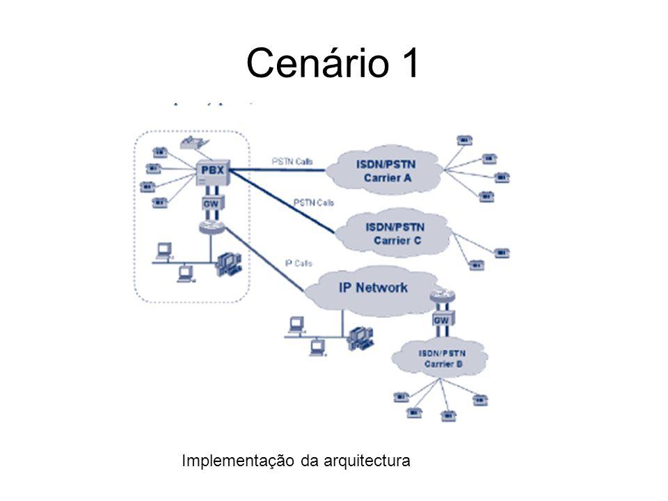 Cenário 1 Implementação da arquitectura