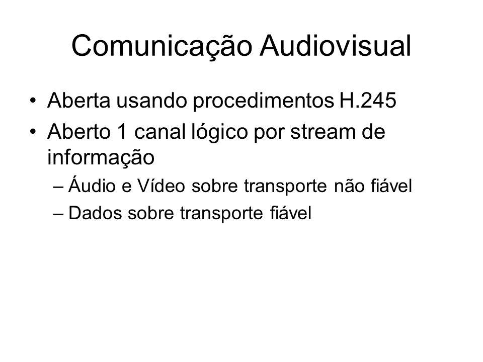 Comunicação Audiovisual Aberta usando procedimentos H.245 Aberto 1 canal lógico por stream de informação –Áudio e Vídeo sobre transporte não fiável –D