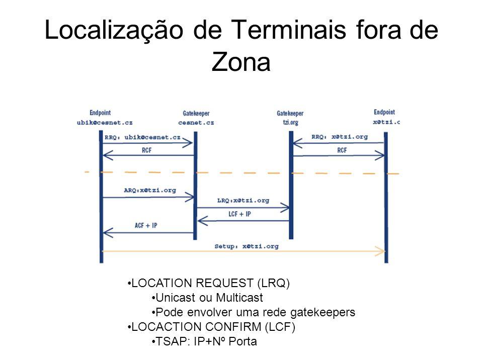 Localização de Terminais fora de Zona LOCATION REQUEST (LRQ) Unicast ou Multicast Pode envolver uma rede gatekeepers LOCACTION CONFIRM (LCF) TSAP: IP+