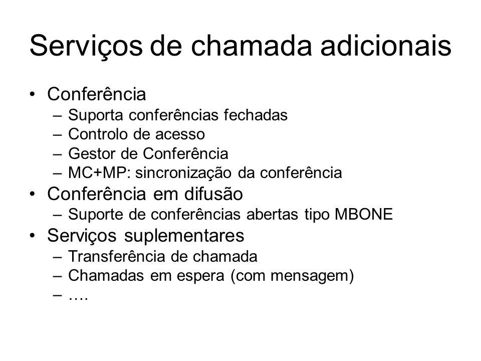 Serviços de chamada adicionais Conferência –Suporta conferências fechadas –Controlo de acesso –Gestor de Conferência –MC+MP: sincronização da conferên