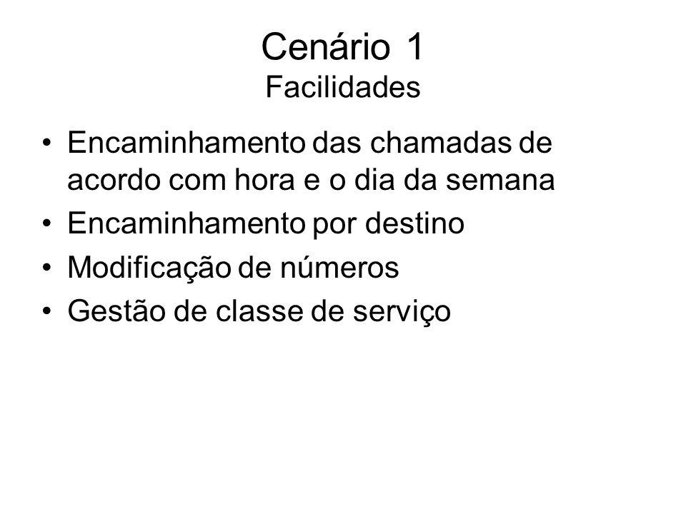 Cenário 1 Facilidades Encaminhamento das chamadas de acordo com hora e o dia da semana Encaminhamento por destino Modificação de números Gestão de cla