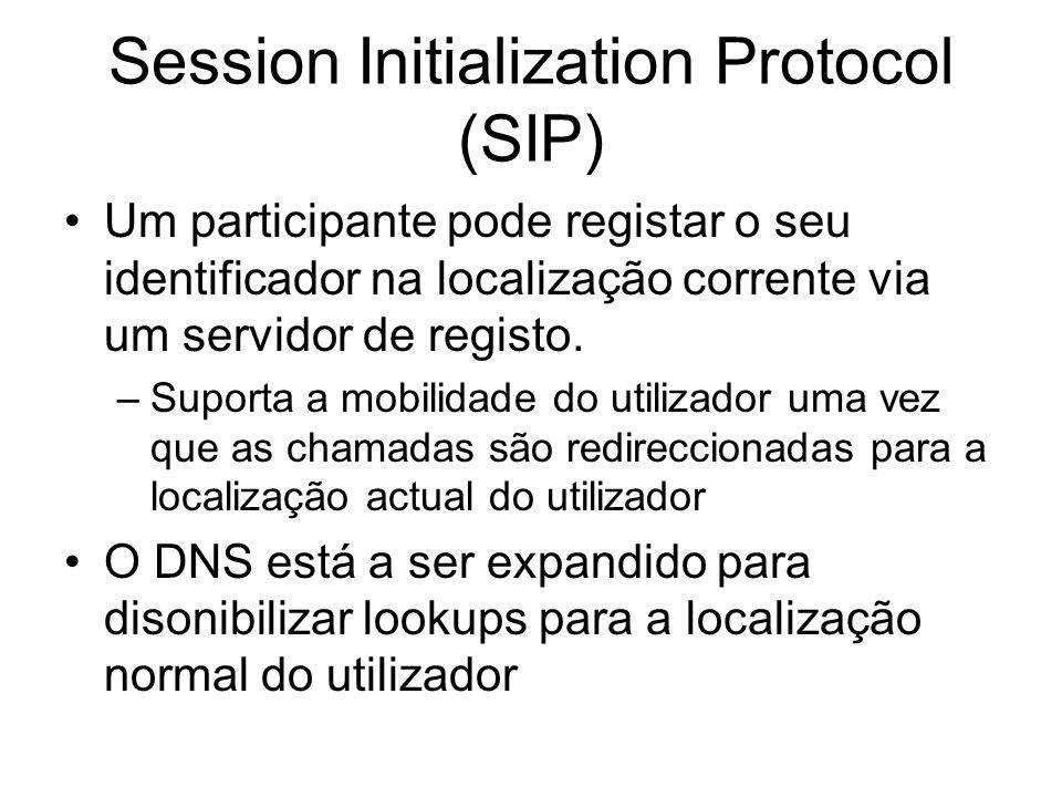 Session Initialization Protocol (SIP) Um participante pode registar o seu identificador na localização corrente via um servidor de registo. –Suporta a