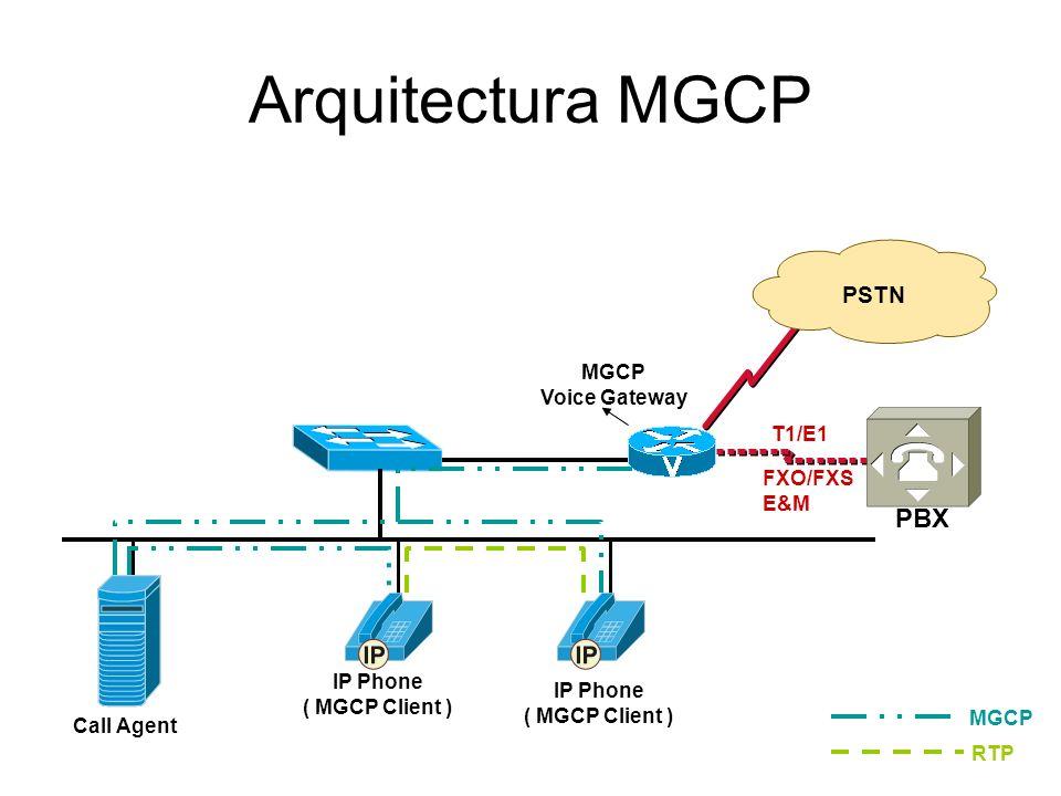 Arquitectura MGCP PSTN PBX T1/E1 FXO/FXS E&M Call Agent MGCP Voice Gateway MGCP RTP IP Phone ( MGCP Client ) IP Phone ( MGCP Client )