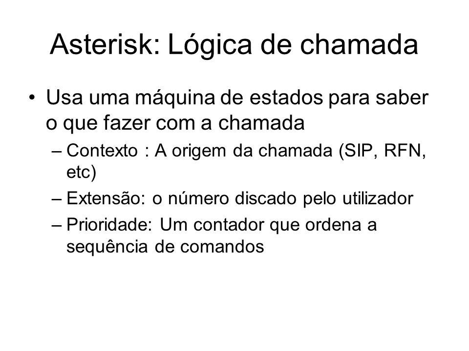 Asterisk: Lógica de chamada Usa uma máquina de estados para saber o que fazer com a chamada –Contexto : A origem da chamada (SIP, RFN, etc) –Extensão: