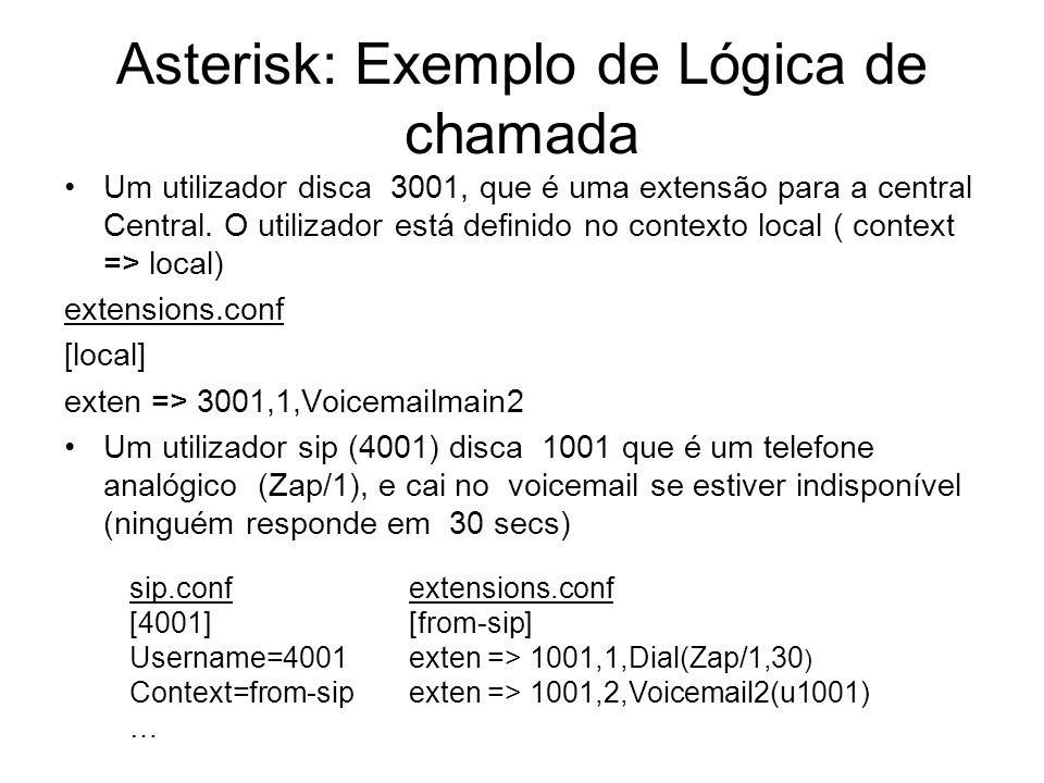 Asterisk: Exemplo de Lógica de chamada Um utilizador disca 3001, que é uma extensão para a central Central. O utilizador está definido no contexto loc
