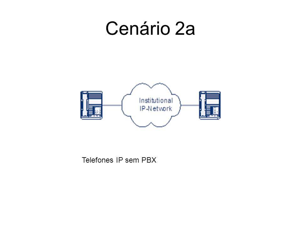 Cenário 2a Telefones IP sem PBX