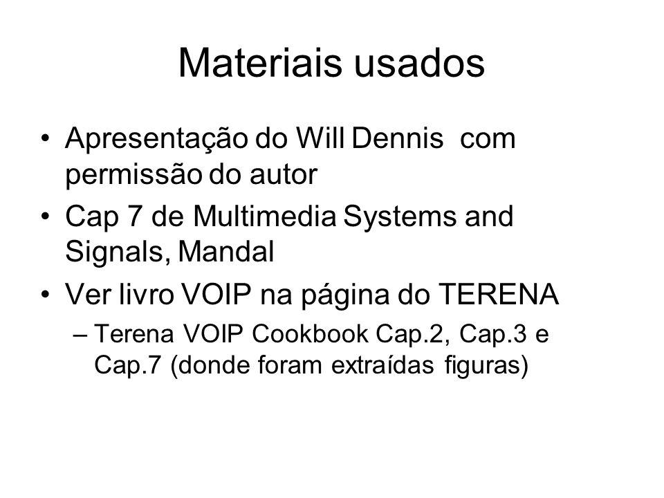 Materiais usados Apresentação do Will Dennis com permissão do autor Cap 7 de Multimedia Systems and Signals, Mandal Ver livro VOIP na página do TERENA