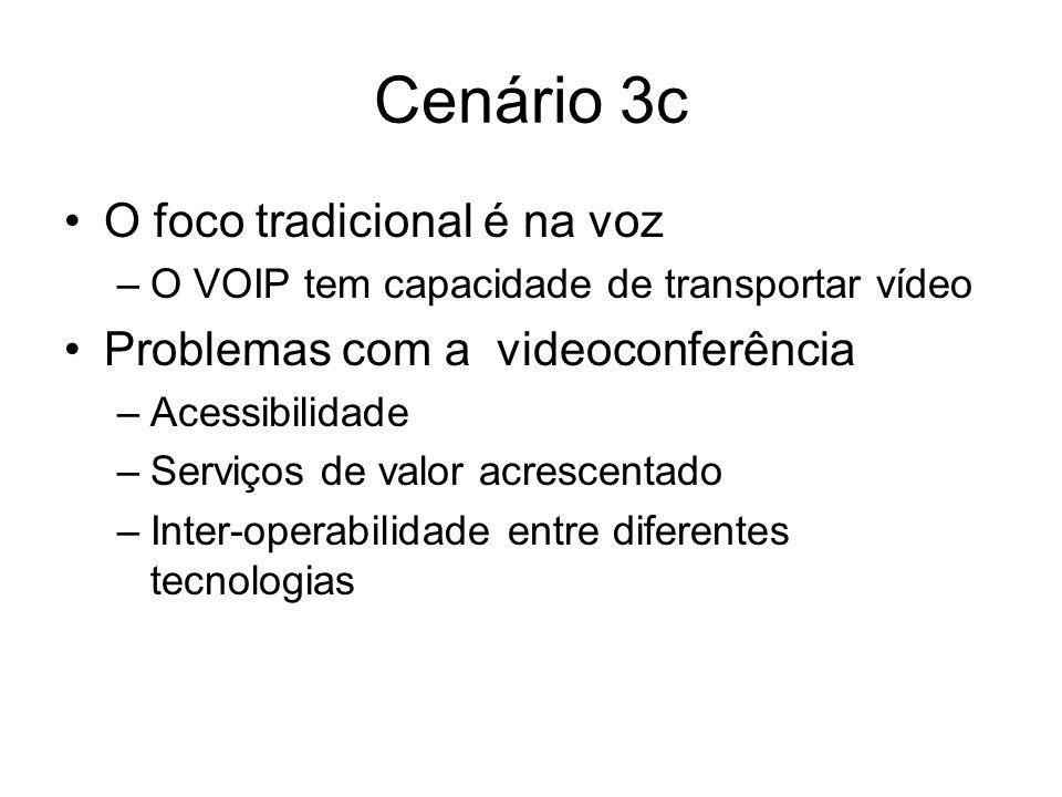 Cenário 3c O foco tradicional é na voz –O VOIP tem capacidade de transportar vídeo Problemas com a videoconferência –Acessibilidade –Serviços de valor