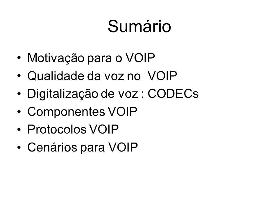 Sumário Motivação para o VOIP Qualidade da voz no VOIP Digitalização de voz : CODECs Componentes VOIP Protocolos VOIP Cenários para VOIP